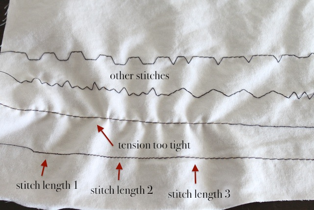 Simply Modern Mom » Sewing 101: Basic Stitches