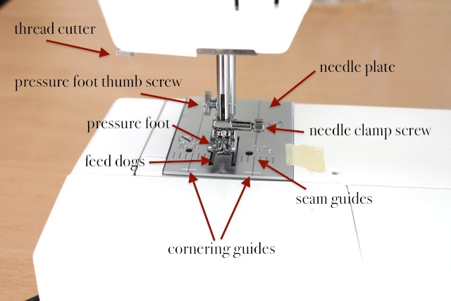 lawn mower engine parts diagram labeled small engine parts