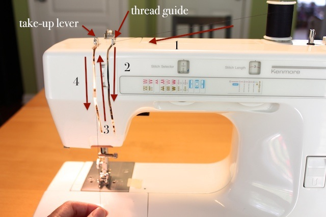 sewing machine thread guide